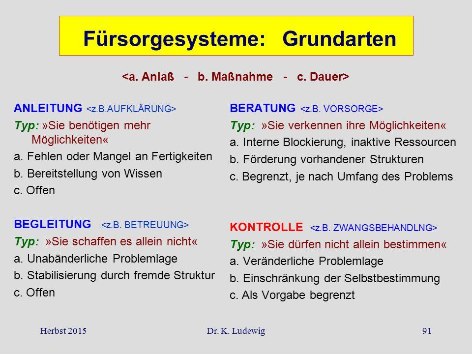 Herbst 2015Dr. K. Ludewig91 Fürsorgesysteme: Grundarten ANLEITUNG Typ: »Sie benötigen mehr Möglichkeiten« a. Fehlen oder Mangel an Fertigkeiten b. Ber