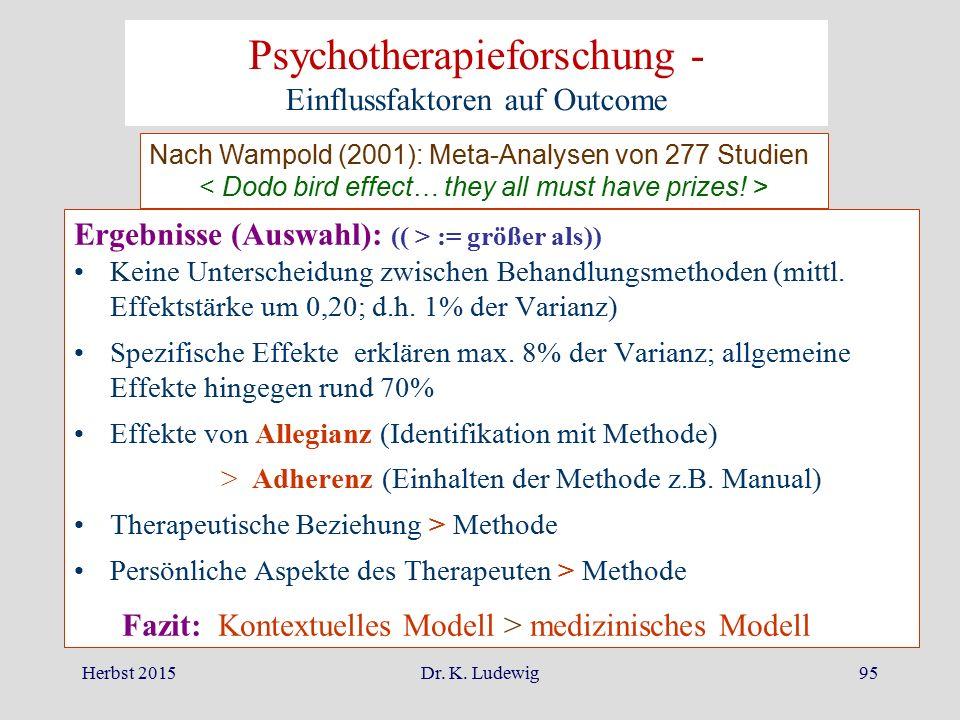 Herbst 2015Dr. K. Ludewig95 Psychotherapieforschung - Einflussfaktoren auf Outcome Ergebnisse (Auswahl): (( > := größer als)) Keine Unterscheidung zwi