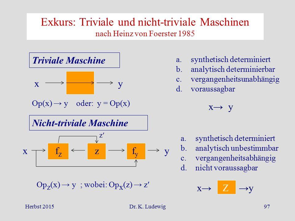 Herbst 2015Dr. K. Ludewig97 Exkurs: Triviale und nicht-triviale Maschinen nach Heinz von Foerster 1985 xy Triviale Maschine a.synthetisch determiniert