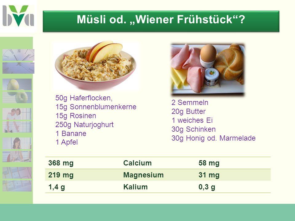 "Müsli od.""Wiener Frühstück ."