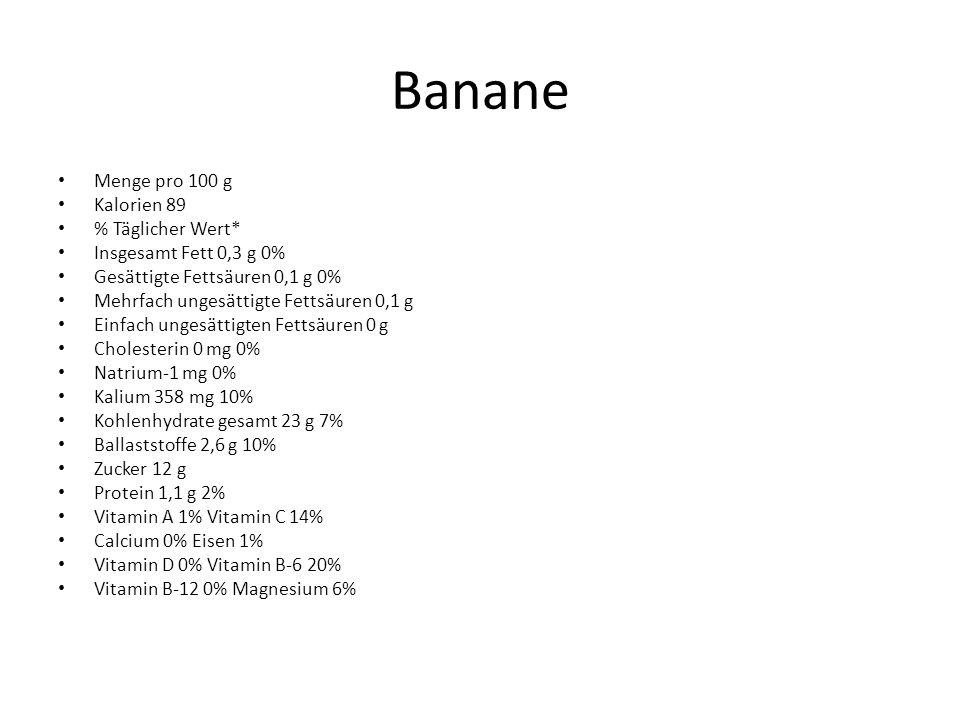 Banane Menge pro 100 g Kalorien 89 % Täglicher Wert* Insgesamt Fett 0,3 g 0% Gesättigte Fettsäuren 0,1 g 0% Mehrfach ungesättigte Fettsäuren 0,1 g Einfach ungesättigten Fettsäuren 0 g Cholesterin 0 mg 0% Natrium-1 mg 0% Kalium 358 mg 10% Kohlenhydrate gesamt 23 g 7% Ballaststoffe 2,6 g 10% Zucker 12 g Protein 1,1 g 2% Vitamin A 1% Vitamin C 14% Calcium 0% Eisen 1% Vitamin D 0% Vitamin B-6 20% Vitamin B-12 0% Magnesium 6%