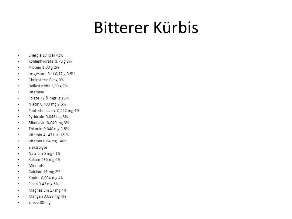 Bitterer Kürbis Energie 17 Kcal <1% Kohlenhydrate 3,70 g 3% Protein 1,00 g 2% Insgesamt Fett 0,17 g 0,5% Cholesterin 0 mg 0% Ballaststoffe 2,80 g 7% V