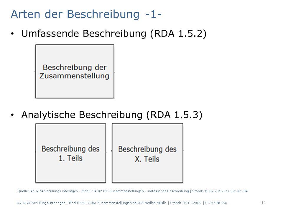 Arten der Beschreibung -1- Umfassende Beschreibung (RDA 1.5.2) Analytische Beschreibung (RDA 1.5.3) AG RDA Schulungsunterlagen – Modul 6M.04.06: Zusammenstellungen bei AV-Medien Musik | Stand: 16.10.2015 | CC BY-NC-SA Quelle: AG RDA Schulungsunterlagen – Modul 5A.02.01: Zusammenstellungen - umfassende Beschreibung | Stand: 31.07.2015 | CC BY-NC-SA 11
