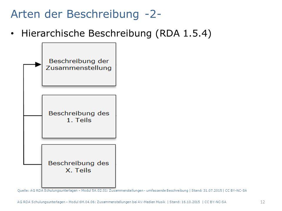 Arten der Beschreibung -2- Hierarchische Beschreibung (RDA 1.5.4) AG RDA Schulungsunterlagen – Modul 6M.04.06: Zusammenstellungen bei AV-Medien Musik | Stand: 16.10.2015 | CC BY-NC-SA Quelle: AG RDA Schulungsunterlagen – Modul 5A.02.01: Zusammenstellungen - umfassende Beschreibung | Stand: 31.07.2015 | CC BY-NC-SA 12