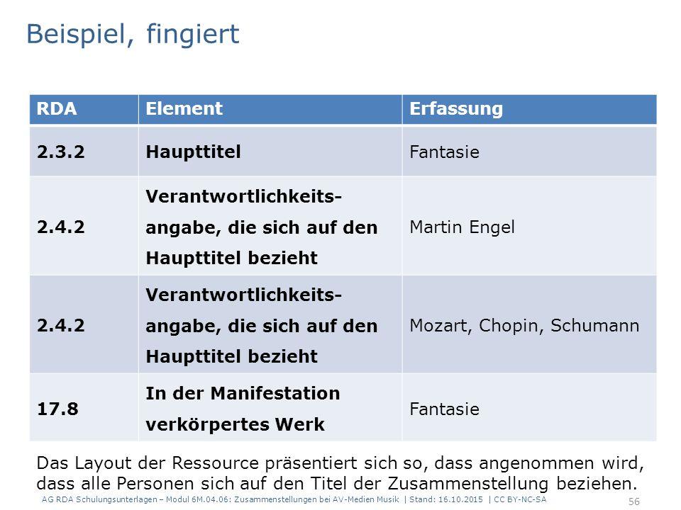 RDAElementErfassung 2.3.2HaupttitelFantasie 2.4.2 Verantwortlichkeits- angabe, die sich auf den Haupttitel bezieht Martin Engel 2.4.2 Verantwortlichkeits- angabe, die sich auf den Haupttitel bezieht Mozart, Chopin, Schumann 17.8 In der Manifestation verkörpertes Werk Fantasie Beispiel, fingiert Das Layout der Ressource präsentiert sich so, dass angenommen wird, dass alle Personen sich auf den Titel der Zusammenstellung beziehen.