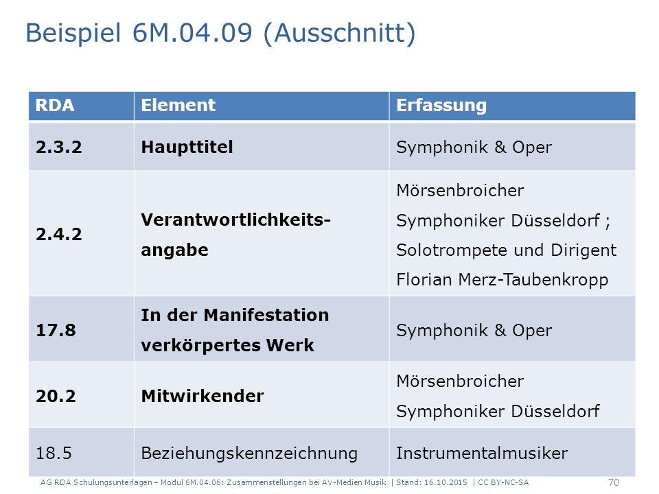 RDAElementErfassung 2.3.2HaupttitelSymphonik & Oper 2.4.2 Verantwortlichkeits- angabe Mörsenbroicher Symphoniker Düsseldorf ; Solotrompete und Dirigent Florian Merz-Taubenkropp 17.8 In der Manifestation verkörpertes Werk Symphonik & Oper 20.2Mitwirkender Mörsenbroicher Symphoniker Düsseldorf 18.5BeziehungskennzeichnungInstrumentalmusiker Beispiel 6M.04.09 (Ausschnitt) 70 AG RDA Schulungsunterlagen – Modul 6M.04.06: Zusammenstellungen bei AV-Medien Musik | Stand: 16.10.2015 | CC BY-NC-SA
