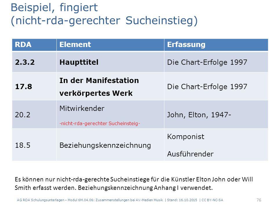 RDAElementErfassung 2.3.2HaupttitelDie Chart-Erfolge 1997 17.8 In der Manifestation verkörpertes Werk Die Chart-Erfolge 1997 20.2 Mitwirkender -nicht-rda-gerechter Sucheinsteig- John, Elton, 1947- 18.5Beziehungskennzeichnung Komponist Ausführender Beispiel, fingiert (nicht-rda-gerechter Sucheinstieg) AG RDA Schulungsunterlagen – Modul 6M.04.06: Zusammenstellungen bei AV-Medien Musik | Stand: 16.10.2015 | CC BY-NC-SA Es können nur nicht-rda-gerechte Sucheinstiege für die Künstler Elton John oder Will Smith erfasst werden.