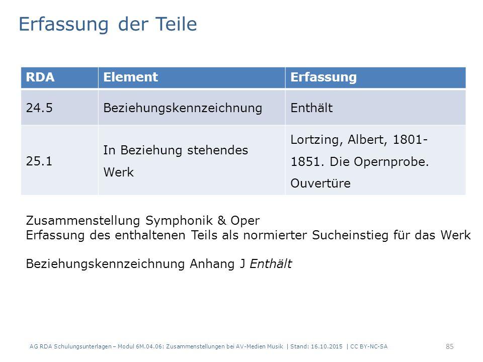 RDAElementErfassung 24.5BeziehungskennzeichnungEnthält 25.1 In Beziehung stehendes Werk Lortzing, Albert, 1801- 1851.
