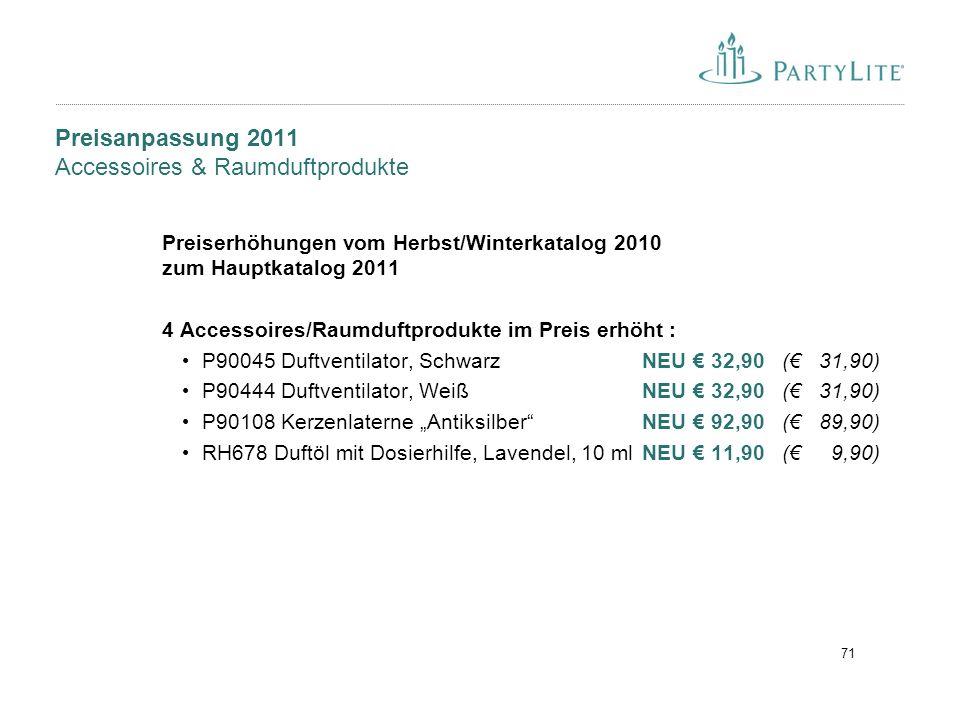 71 Preisanpassung 2011 Accessoires & Raumduftprodukte Preiserhöhungen vom Herbst/Winterkatalog 2010 zum Hauptkatalog 2011 4 Accessoires/Raumduftproduk