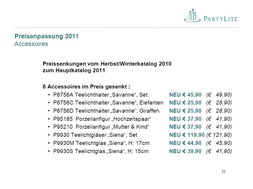 72 Preisanpassung 2011 Accessoires Preissenkungen vom Herbst/Winterkatalog 2010 zum Hauptkatalog 2011 8 Accessoires im Preis gesenkt : P8756A Teelicht