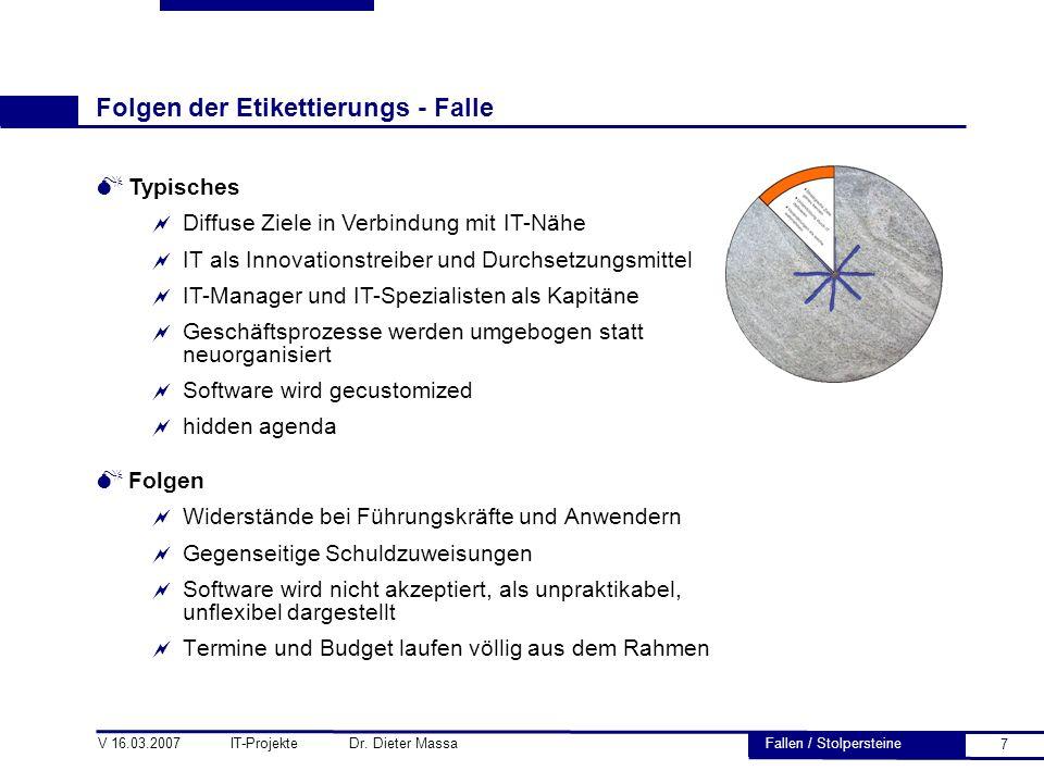 7 V 16.03.2007 IT-Projekte Dr. Dieter Massa Folgen der Etikettierungs - Falle  Folgen  Widerstände bei Führungskräfte und Anwendern  Gegenseitige S