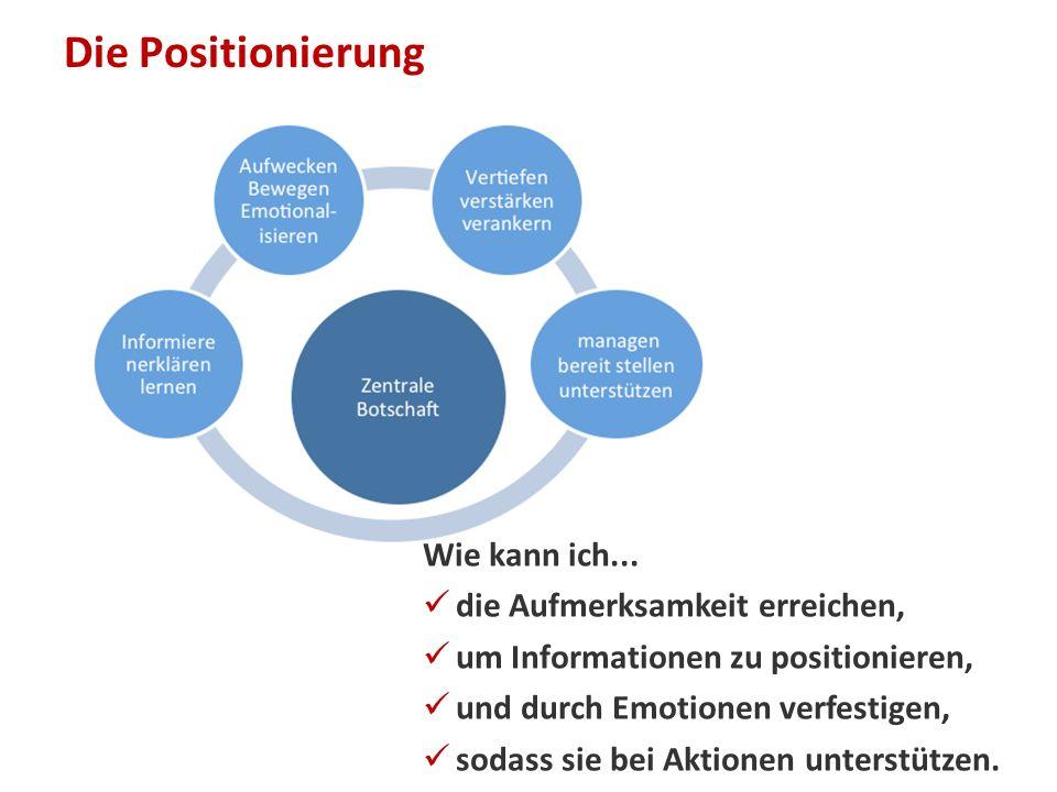 Die Positionierung Wie kann ich... die Aufmerksamkeit erreichen, um Informationen zu positionieren, und durch Emotionen verfestigen, sodass sie bei Ak