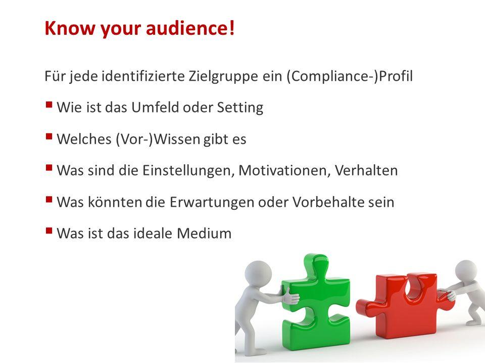 Know your audience! Für jede identifizierte Zielgruppe ein (Compliance-)Profil  Wie ist das Umfeld oder Setting  Welches (Vor-)Wissen gibt es  Was