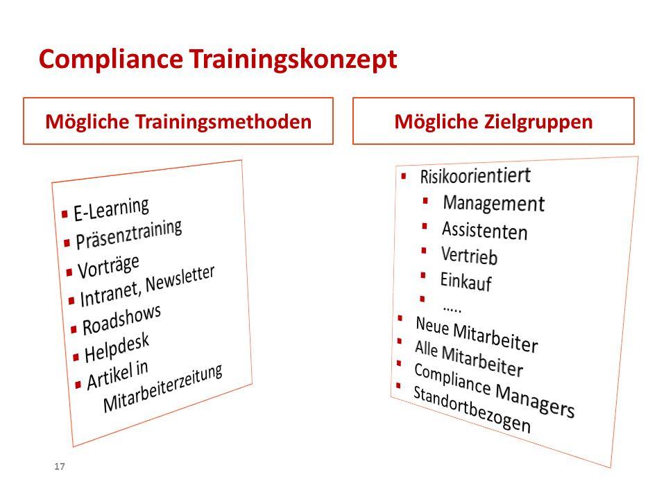 Compliance Trainingskonzept 17 Mögliche TrainingsmethodenMögliche Zielgruppen