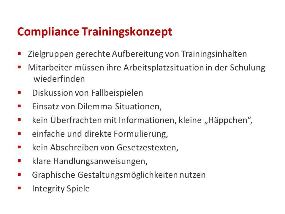Compliance Trainingskonzept  Zielgruppen gerechte Aufbereitung von Trainingsinhalten  Mitarbeiter müssen ihre Arbeitsplatzsituation in der Schulung