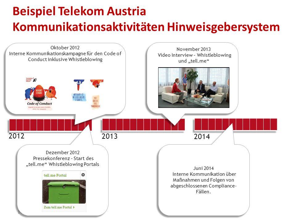 Beispiel Telekom Austria Kommunikationsaktivitäten Hinweisgebersystem 24 2013 Oktober 2012 Interne Kommunikationskampagne für den Code of Conduct inkl