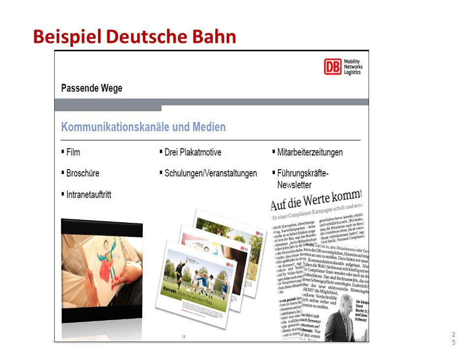 25 Beispiel Deutsche Bahn