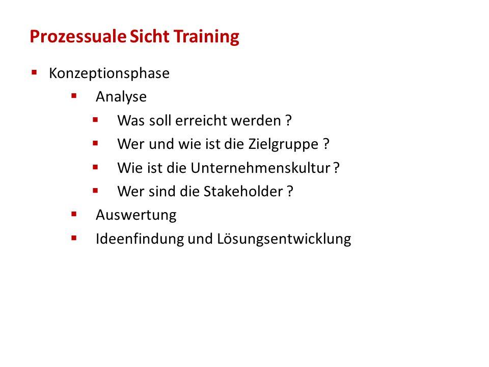 Prozessuale Sicht Training  Konzeptionsphase  Analyse  Was soll erreicht werden ?  Wer und wie ist die Zielgruppe ?  Wie ist die Unternehmenskult