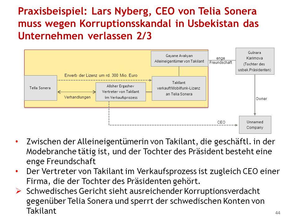 Praxisbeispiel: Lars Nyberg, CEO von Telia Sonera muss wegen Korruptionsskandal in Usbekistan das Unternehmen verlassen 2/3 44 Zwischen der Alleineigentümerin von Takilant, die geschäftl.