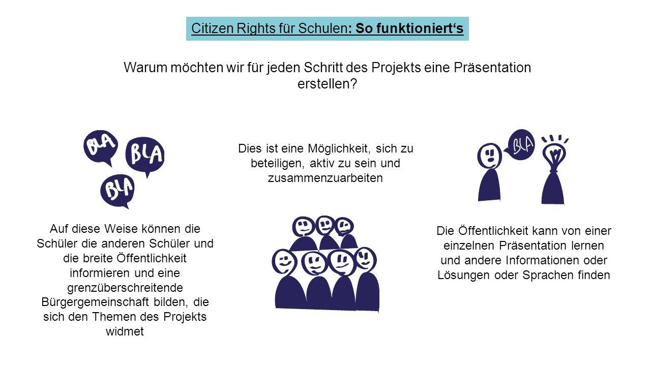 Citizen Rights für Schulen: So funktioniert's Warum möchten wir für jeden Schritt des Projekts eine Präsentation erstellen.