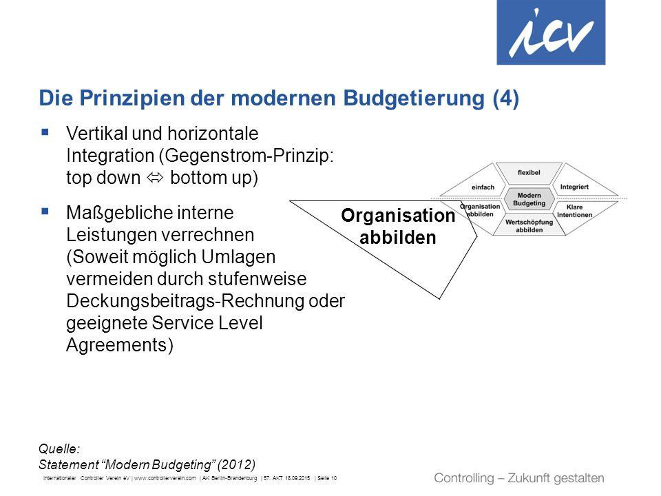 Internationaler Controller Verein eV | www.controllerverein.com | AK Berlin-Brandenburg | 57. AKT 18.09.2015 | Seite 10 Die Prinzipien der modernen Bu