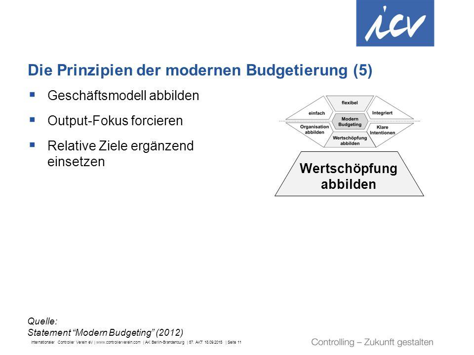 Internationaler Controller Verein eV | www.controllerverein.com | AK Berlin-Brandenburg | 57. AKT 18.09.2015 | Seite 11 Die Prinzipien der modernen Bu