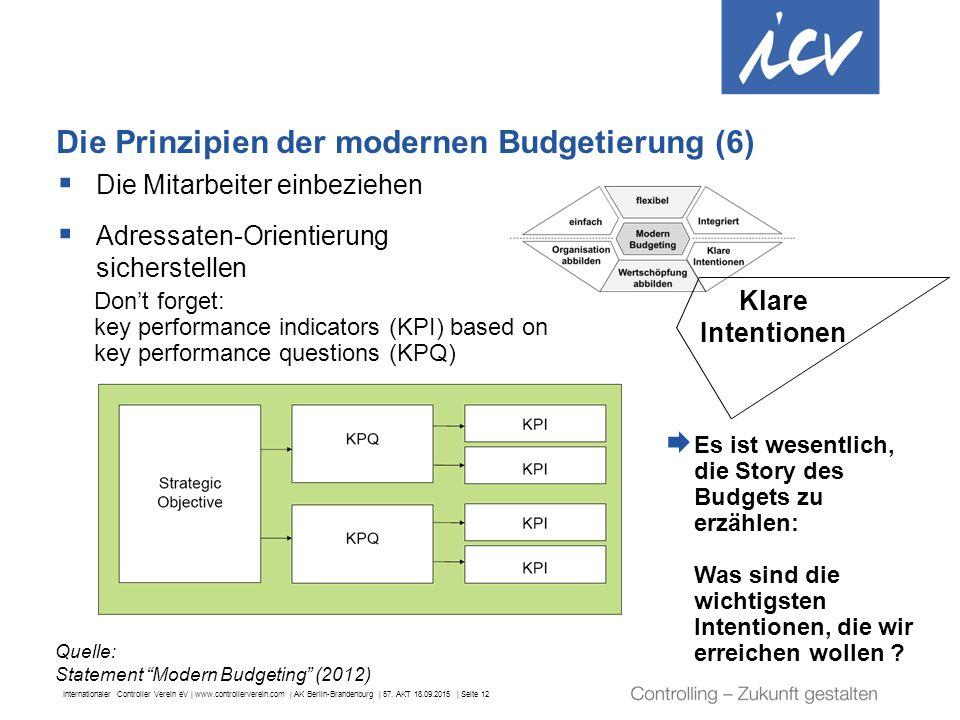 Internationaler Controller Verein eV | www.controllerverein.com | AK Berlin-Brandenburg | 57. AKT 18.09.2015 | Seite 12 Die Prinzipien der modernen Bu