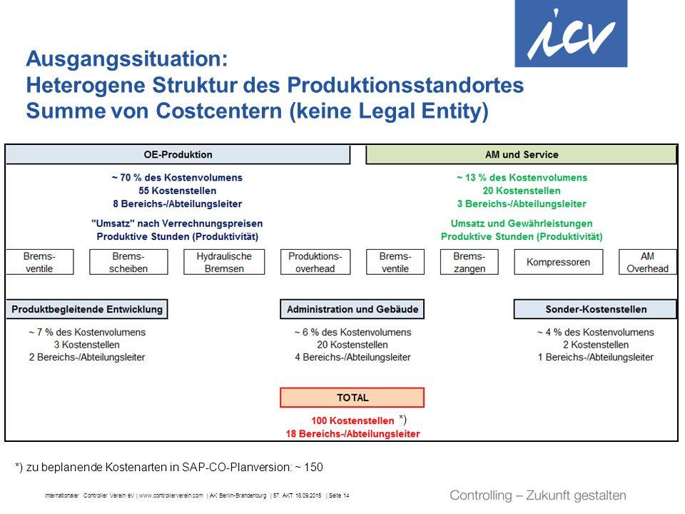 Internationaler Controller Verein eV | www.controllerverein.com | AK Berlin-Brandenburg | 57. AKT 18.09.2015 | Seite 14 Ausgangssituation: Heterogene