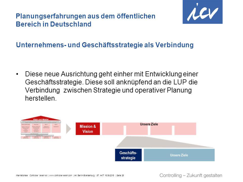 Internationaler Controller Verein eV | www.controllerverein.com | AK Berlin-Brandenburg | 57. AKT 18.09.2015 | Seite 26 Unternehmens- und Geschäftsstr