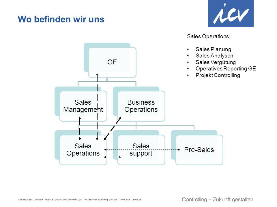 Internationaler Controller Verein eV | www.controllerverein.com | AK Berlin-Brandenburg | 57. AKT 18.09.2015 | Seite 29 Wo befinden wir uns GF Sales M