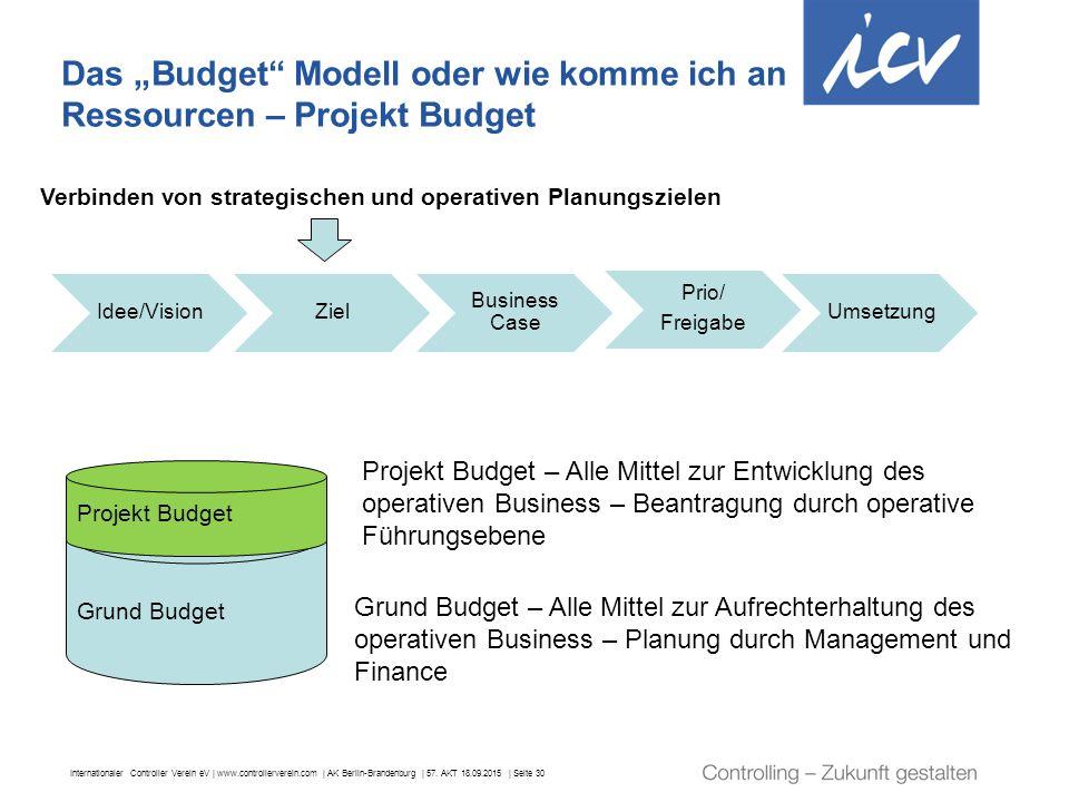 Internationaler Controller Verein eV | www.controllerverein.com | AK Berlin-Brandenburg | 57. AKT 18.09.2015 | Seite 30 Idee/VisionZiel Business Case