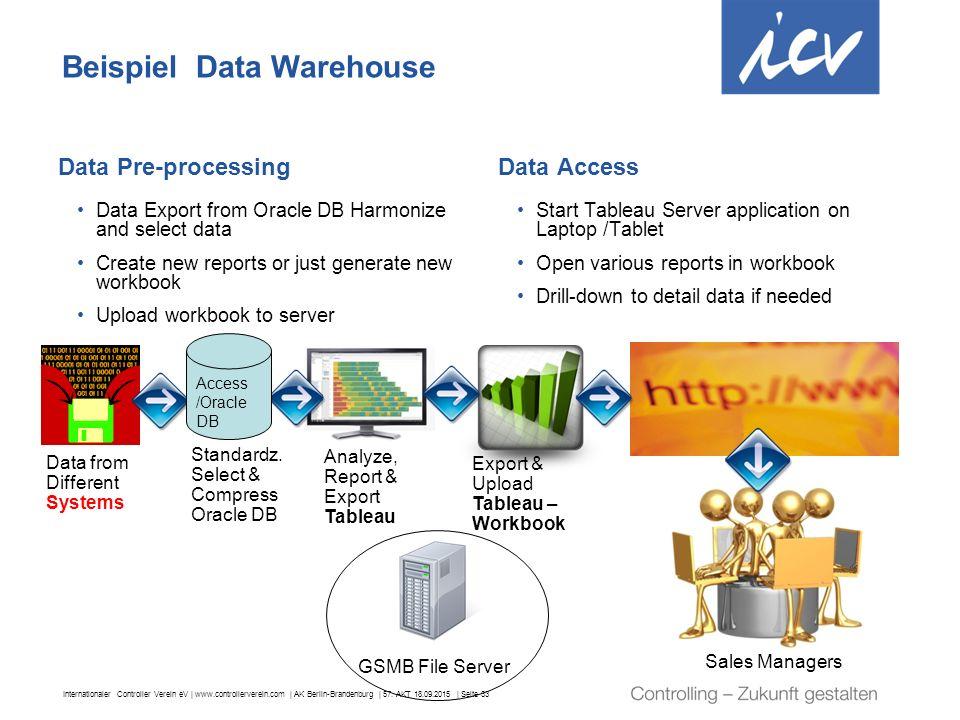 Internationaler Controller Verein eV | www.controllerverein.com | AK Berlin-Brandenburg | 57. AKT 18.09.2015 | Seite 33 Beispiel Data Warehouse Data A