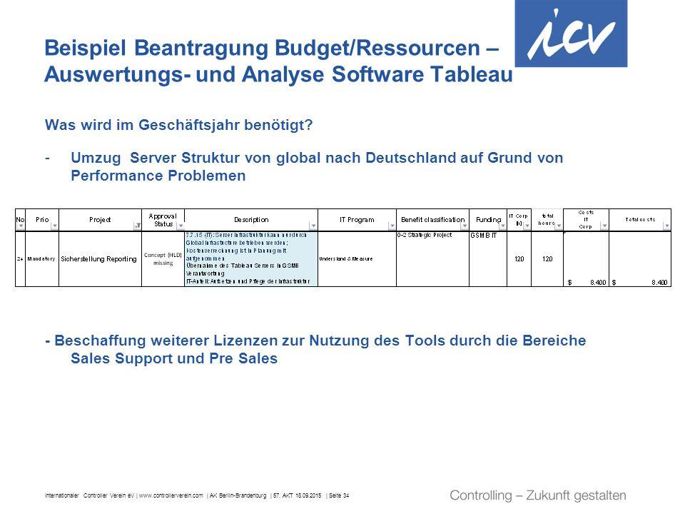 Internationaler Controller Verein eV | www.controllerverein.com | AK Berlin-Brandenburg | 57. AKT 18.09.2015 | Seite 34 Beispiel Beantragung Budget/Re