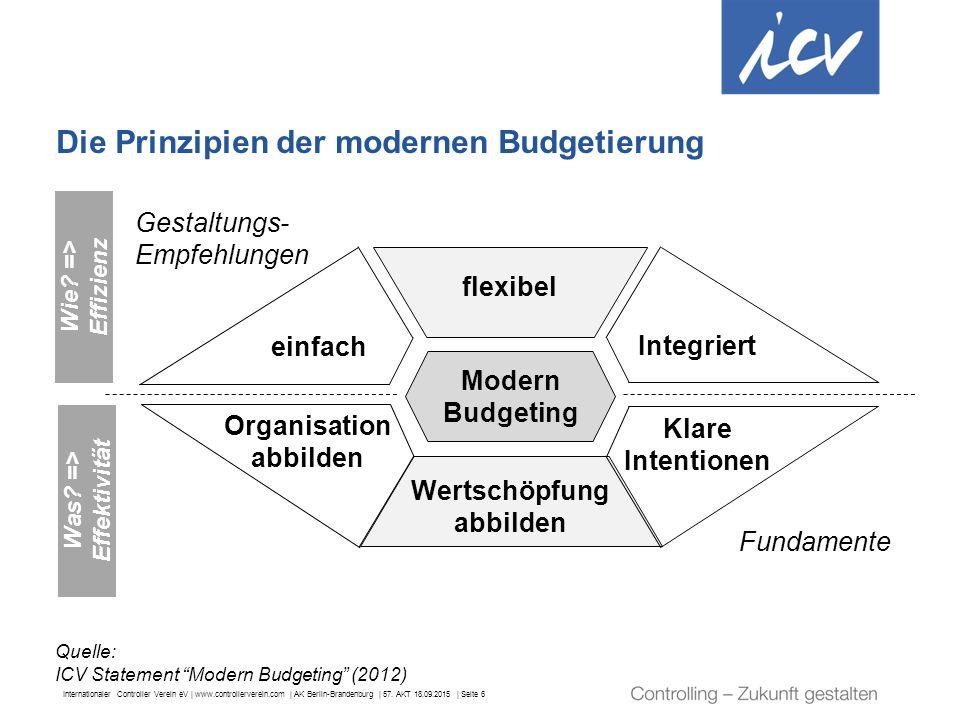 Internationaler Controller Verein eV | www.controllerverein.com | AK Berlin-Brandenburg | 57. AKT 18.09.2015 | Seite 6 Die Prinzipien der modernen Bud