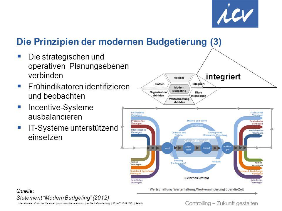 Internationaler Controller Verein eV | www.controllerverein.com | AK Berlin-Brandenburg | 57. AKT 18.09.2015 | Seite 9 Die Prinzipien der modernen Bud