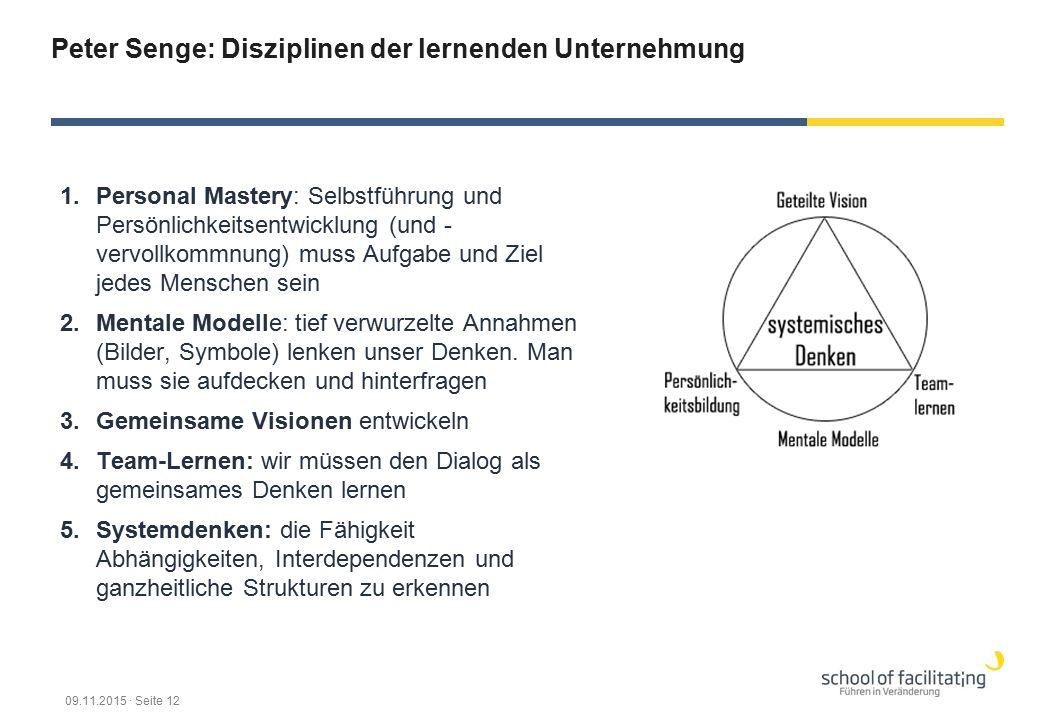 Peter Senge: Disziplinen der lernenden Unternehmung 1.Personal Mastery: Selbstführung und Persönlichkeitsentwicklung (und - vervollkommnung) muss Aufgabe und Ziel jedes Menschen sein 2.Mentale Modelle: tief verwurzelte Annahmen (Bilder, Symbole) lenken unser Denken.