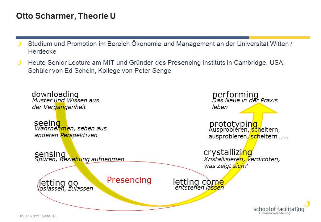 Otto Scharmer, Theorie U Studium und Promotion im Bereich Ökonomie und Management an der Universität Witten / Herdecke Heute Senior Lecture am MIT und