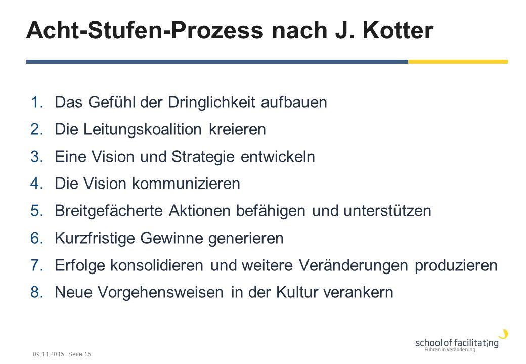 Acht-Stufen-Prozess nach J. Kotter 1.Das Gefühl der Dringlichkeit aufbauen 2.Die Leitungskoalition kreieren 3.Eine Vision und Strategie entwickeln 4.D