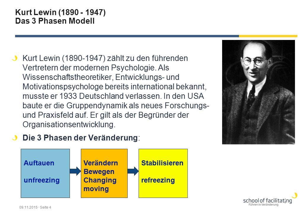 Kurt Lewin (1890 - 1947) Das 3 Phasen Modell Kurt Lewin (1890-1947) zählt zu den führenden Vertretern der modernen Psychologie. Als Wissenschaftstheor