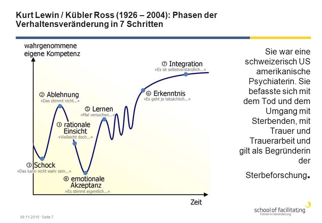 Kurt Lewin / Kübler Ross (1926 – 2004): Phasen der Verhaltensveränderung in 7 Schritten Sie war eine schweizerisch US amerikanische Psychiaterin. Sie