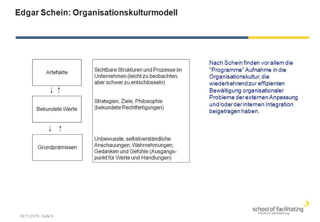 Edgar Schein: Organisationskulturmodell Nach Schein finden vor allem die Programme Aufnahme in die Organisationskultur, die wiederkehrend zur effizienten Bewältigung organisationaler Probleme der externen Anpassung und/oder der internen Integration beigetragen haben.