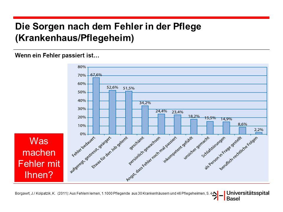Die Sorgen nach dem Fehler in der Pflege (Krankenhaus/Pflegeheim) Wenn ein Fehler passiert ist… Borgawrt, J./ Kolpatzik, K. (2011): Aus Fehlern lernen