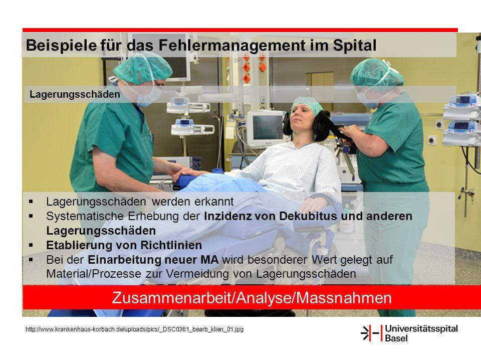 Beispiele für das Fehlermanagement im Spital Lagerungsschäden  Lagerungsschäden werden erkannt  Systematische Erhebung der Inzidenz von Dekubitus un