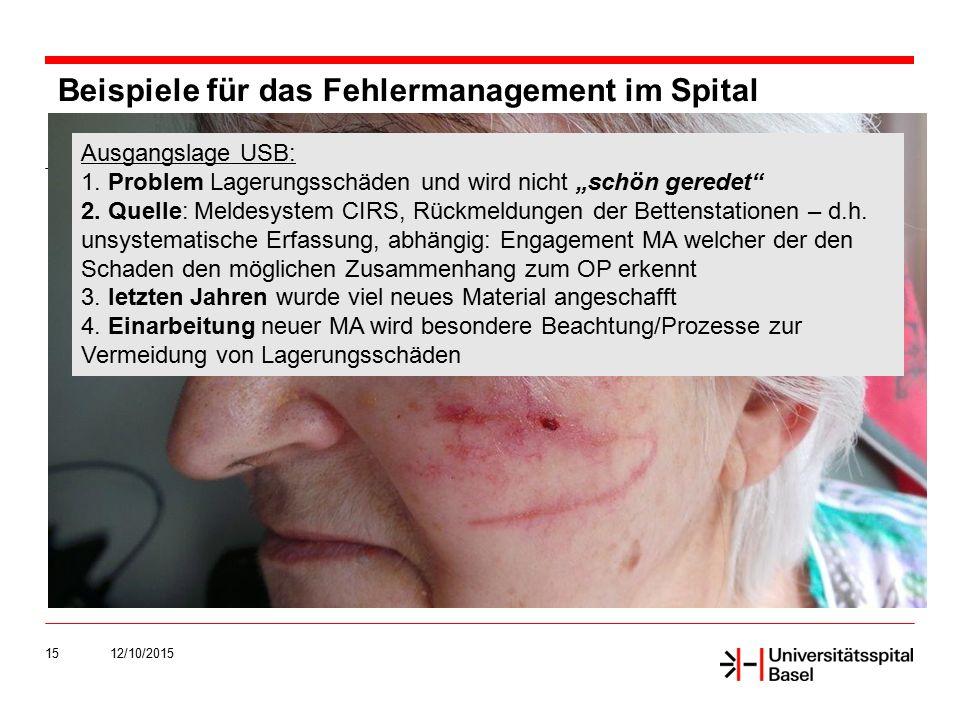 """12/10/201515 Beispiele für das Fehlermanagement im Spital Ausgangslage USB: 1. Problem Lagerungsschäden und wird nicht """"schön geredet"""" 2. Quelle: Meld"""