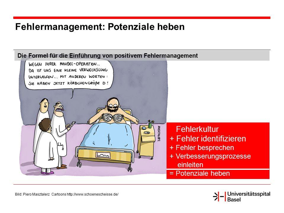 Fehlermanagement: Potenziale heben Swiss DRG Bild: Piero Masztalerz Cartoons http://www.schoenescheisse.de/ Fehlerkultur + Fehler identifizieren + Feh