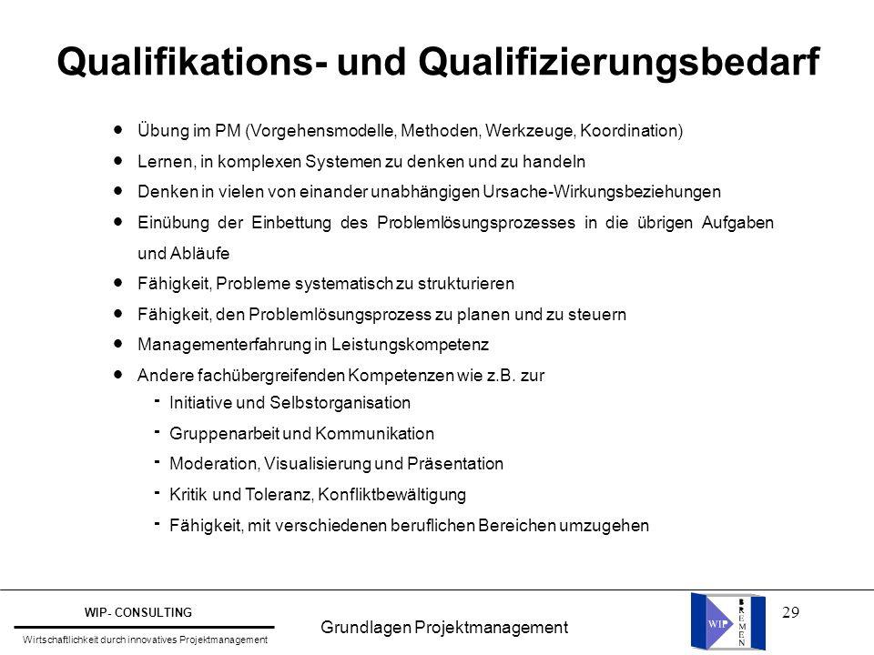 29 Qualifikations- und Qualifizierungsbedarf l l l l l l l l l l l l l l l l Übung im PM (Vorgehensmodelle, Methoden, Werkzeuge, Koordination) Lernen,