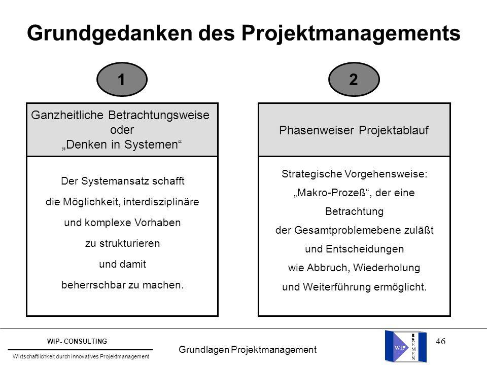 """46 Grundgedanken des Projektmanagements Ganzheitliche Betrachtungsweise oder """"Denken in Systemen"""" Der Systemansatz schafft die Möglichkeit, interdiszi"""