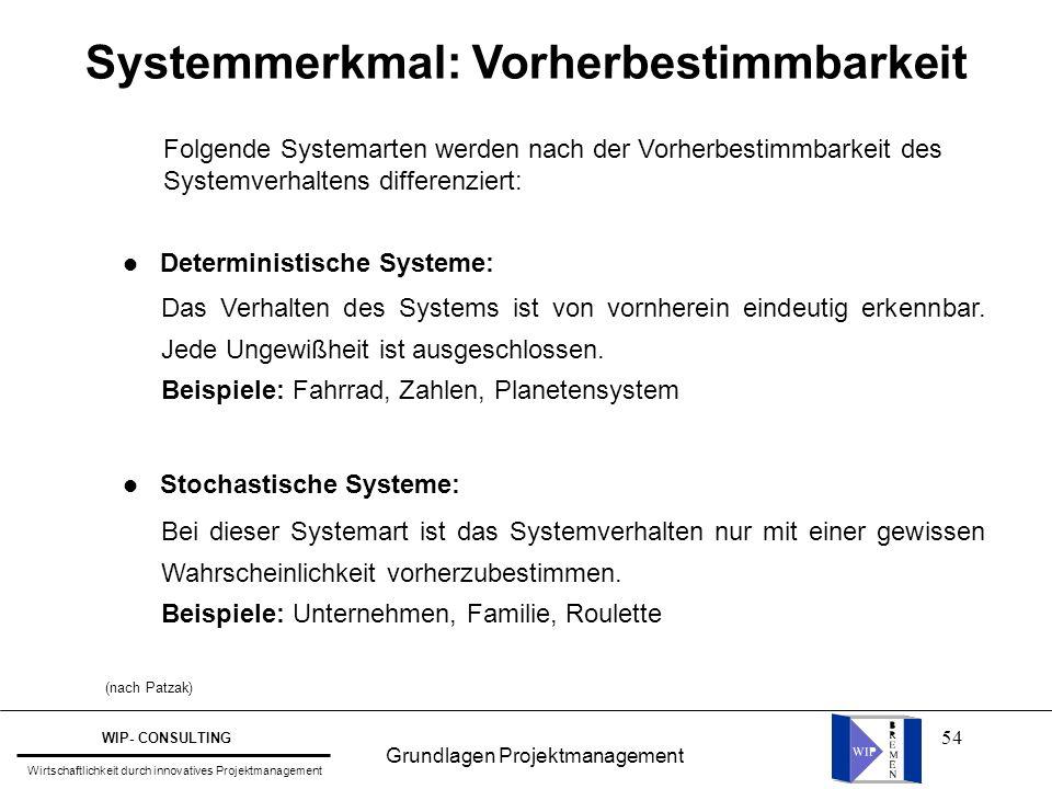 54 Systemmerkmal: Vorherbestimmbarkeit l Deterministische Systeme: l Stochastische Systeme: Das Verhalten des Systems ist von vornherein eindeutig erk