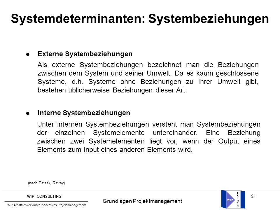 61 Systemdeterminanten: Systembeziehungen l Externe Systembeziehungen l Interne Systembeziehungen Als externe Systembeziehungen bezeichnet man die Bez