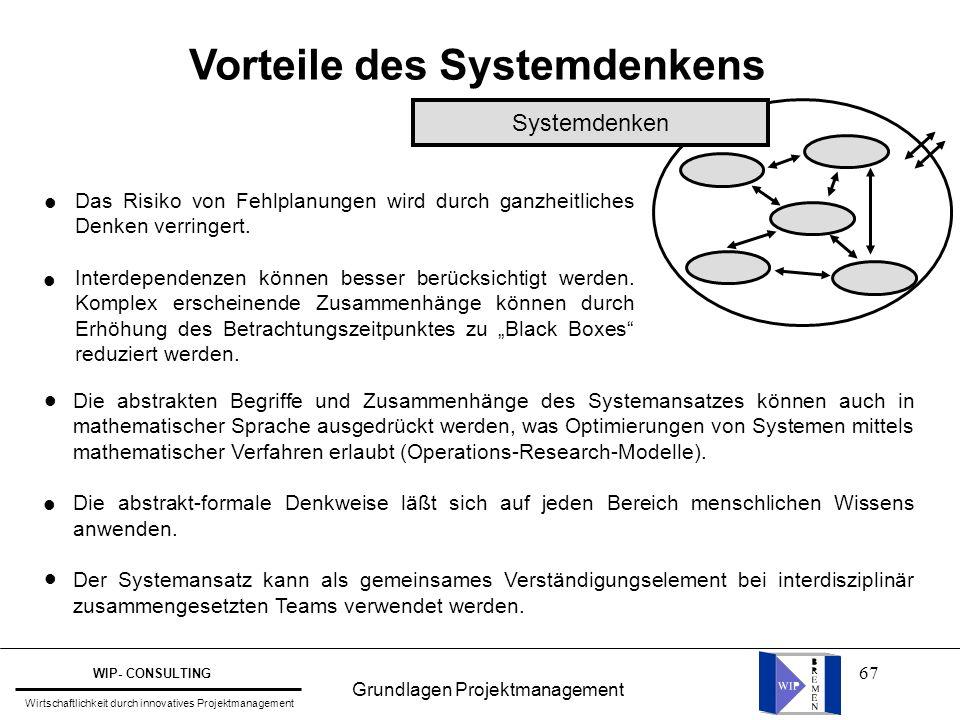 67 Systemdenken Vorteile des Systemdenkens Das Risiko von Fehlplanungen wird durch ganzheitliches Denken verringert. Interdependenzen können besser be